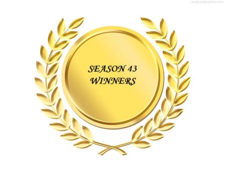 43rd Racing Season – Trophy Room